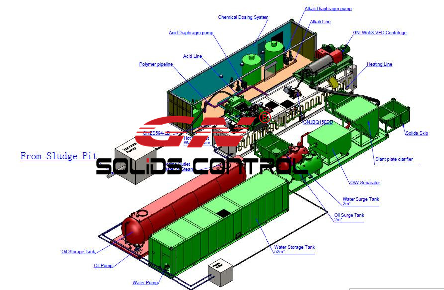 gn-oil-slurry-treating-plant